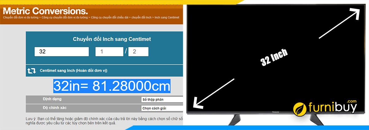 Cách tính chiều dài tivi 32 inch