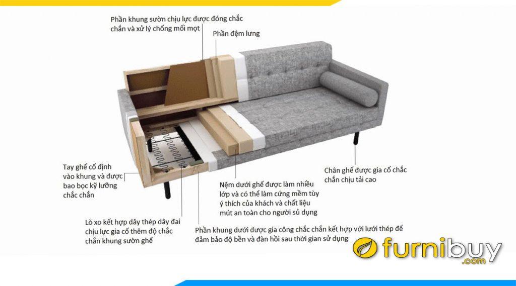 chat luong sofa tai cua hang furnibuy