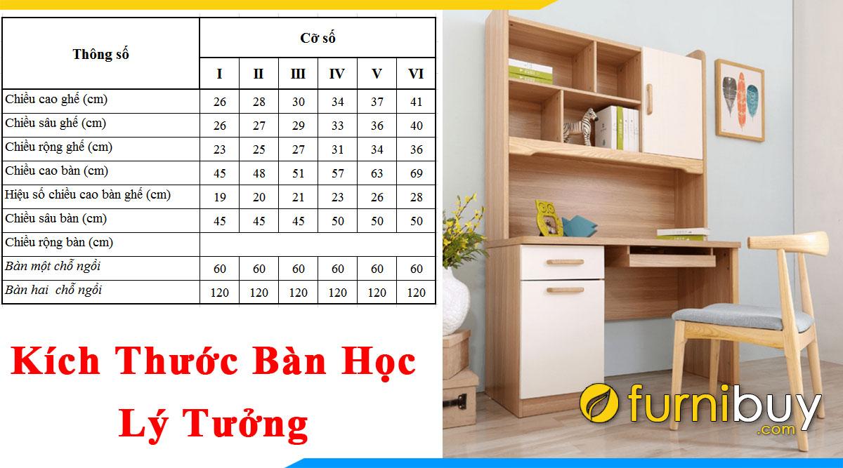 kich thuoc ban hoc go cong nghiep ly tuong la bao nhieu